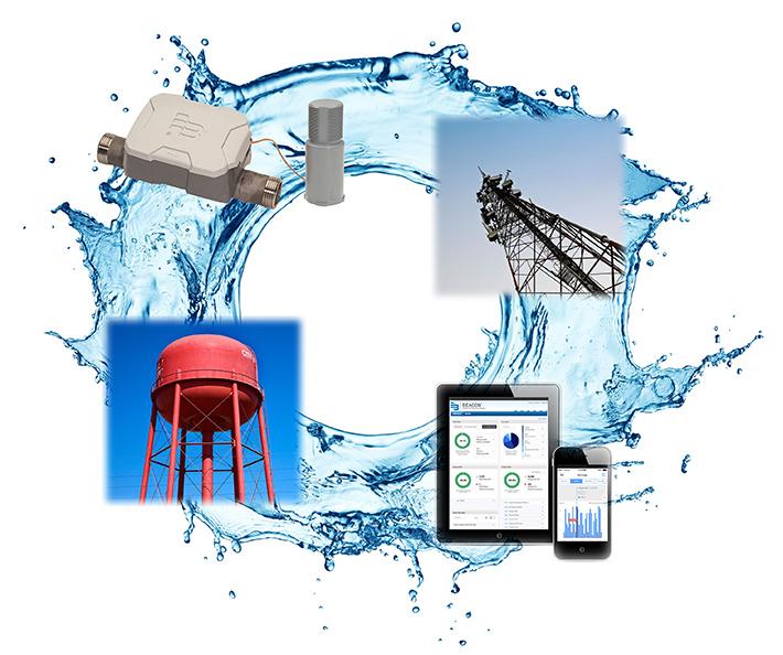 Water Utility Metering