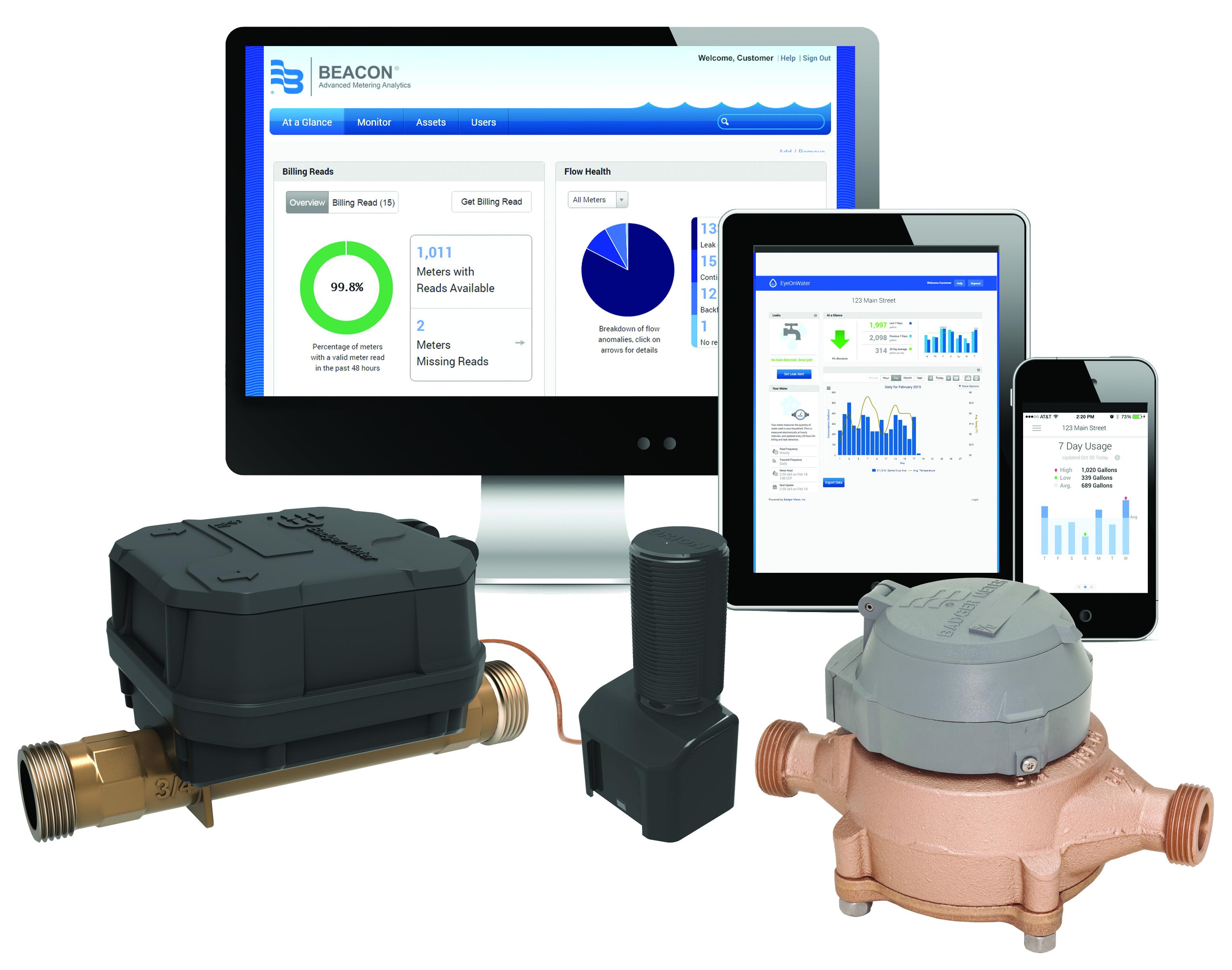 Smart Water Metering Solutions.